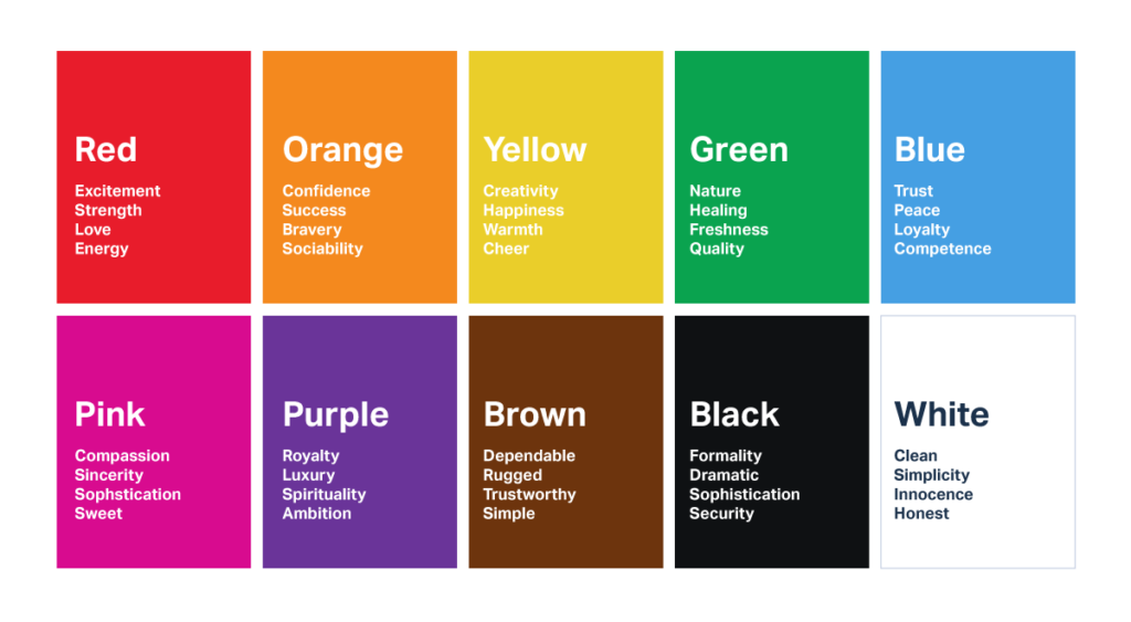 Different colours and their meanings